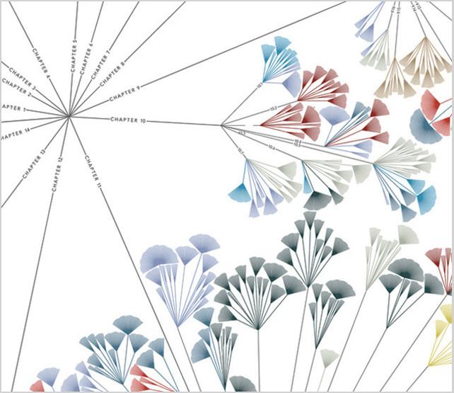 Literary-Organism-Poster-Detail-2