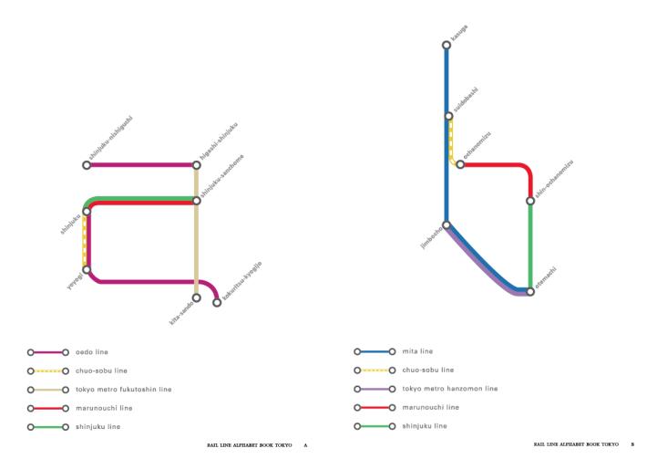 Rail-line-alphabet-book-Tokyo6-710x503