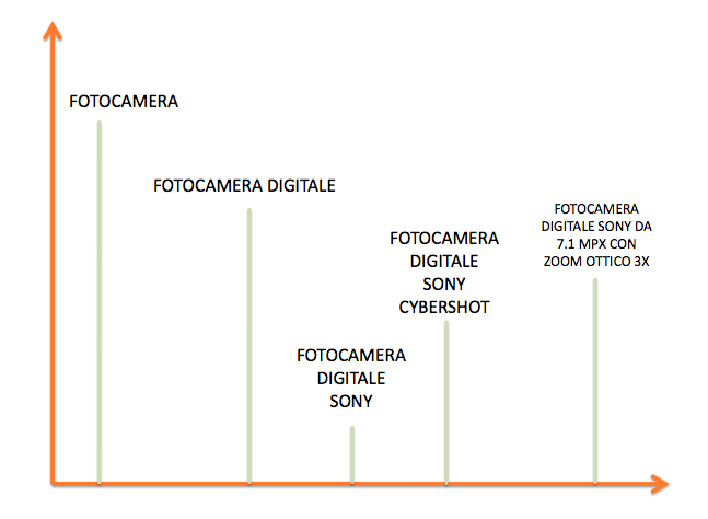 Schermata 2014-08-29 a 17.16.54